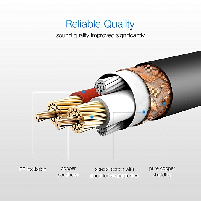 5Meter XLR Cable Microphone Audio Sound Cannon Cable XLR Male To Female  Extension Aux Cable For Mixer Stereo Camera Amplifier LBQ