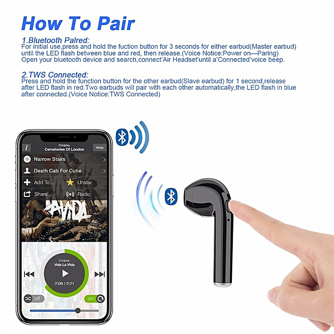 I7s TWS Wireless Bluetooth Headphones With Mic(Charging Before Using, Last  30 Mins Each Time  If No Sounds In One Earphone, Sync The Earphones As Per