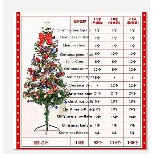 Exotic Supreme Christmas Tree With Decoration And Accessories