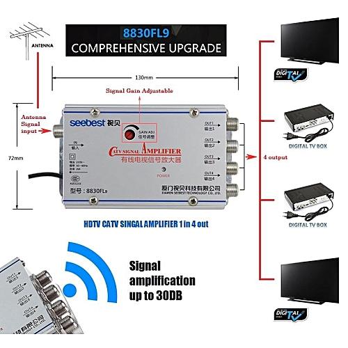 Signal Amplifier Antenna Booster For Digital TV DVB-T2 (White) HSL-A