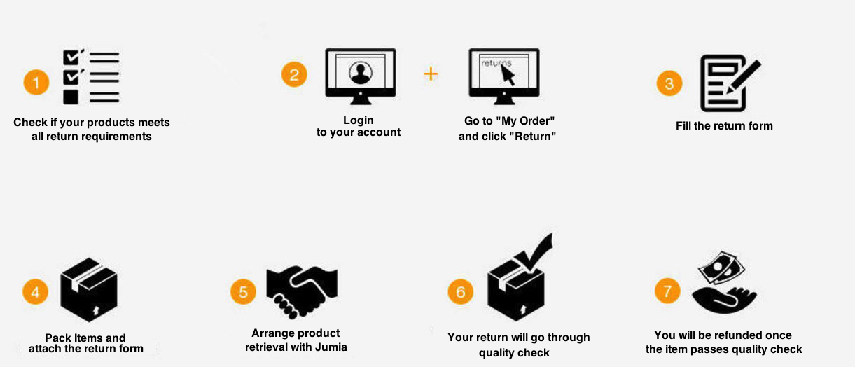 jumia return policy