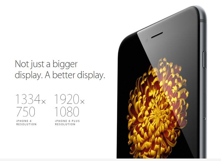 iphones 6 resolution