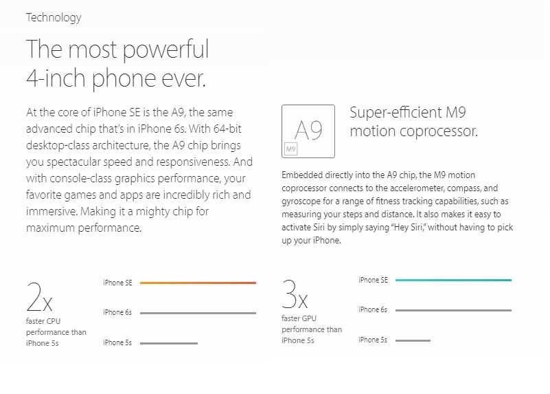 iPhone SE Processor Specifications