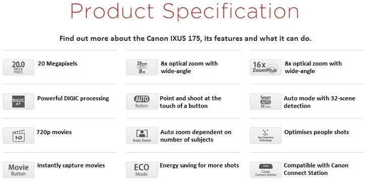 canon ixus specs