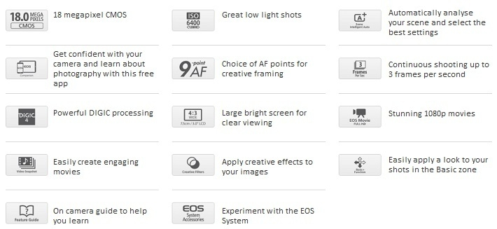 Canon EOS 1200D Specs on Jumia at the best price