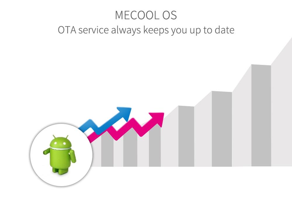 MECOOL M8S PRO Android 7.1 TV Box 1.5GHz ARM Amlogic S912 Cortex - A53 CPU 64bit Media Player