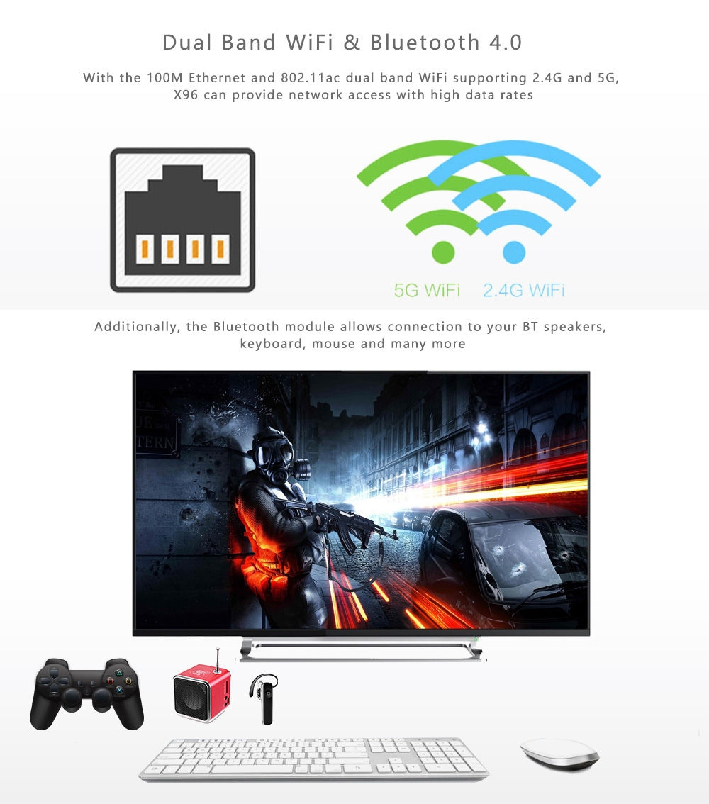 x96 tv box user manual