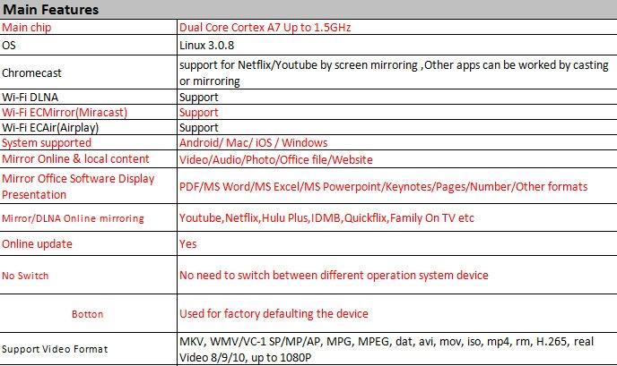 Generic M9 Plus 2018 HDMI WIFI Display IPhone/iPad Google