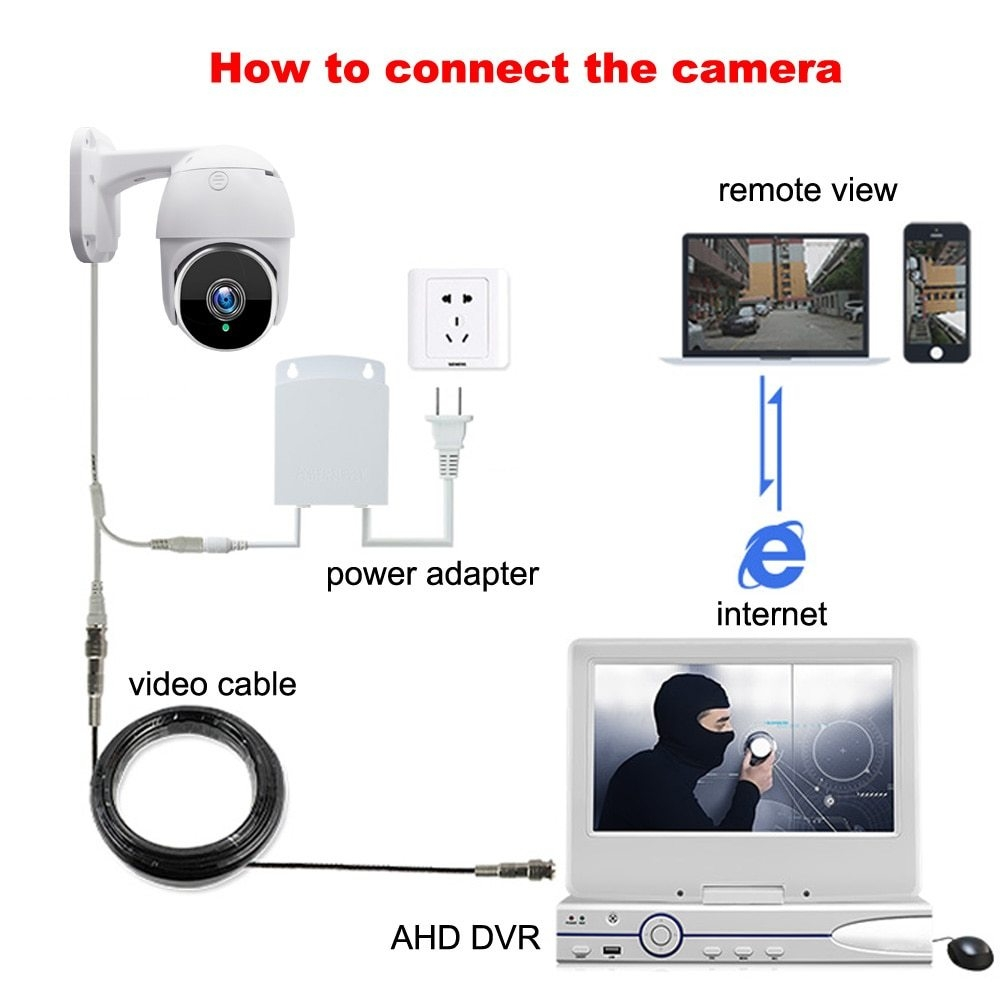 PTZ-Camera-AHD-2-0MP-Outdoor-1080P-CCTV-Analog-camera-Speed-Dome-Security-System-Waterproof-Surveillance (1)