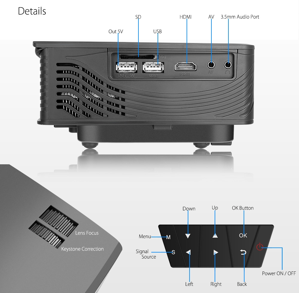 GP - 12 LED Projector 800 x 480 Pixels 2000 Lumens Support 1080P for Home Cinema