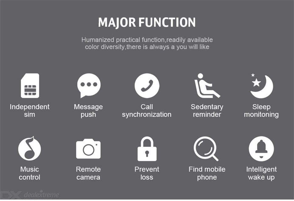 Smart Watches Major Function