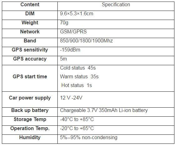 Generic GPS Car Tracker GPS303G TK303G ACC Working Alarm | Jumia com ng
