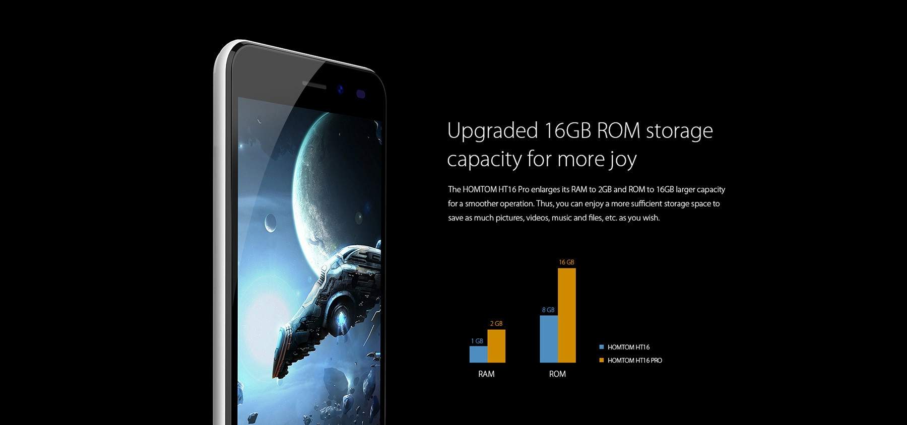 HOMTOM HT16 PRO 5.0 inch 4G Smartphone Android 6.0 MTK6737 Quad Core 2GB RAM 16GB ROM 1.3GHz 5.0MP + 13.0MP Dual Cameras Bluetooth 4.0