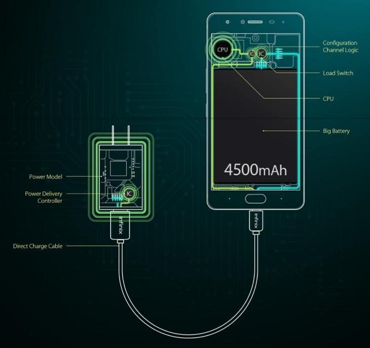 4500mah smartphone battery on Jumia