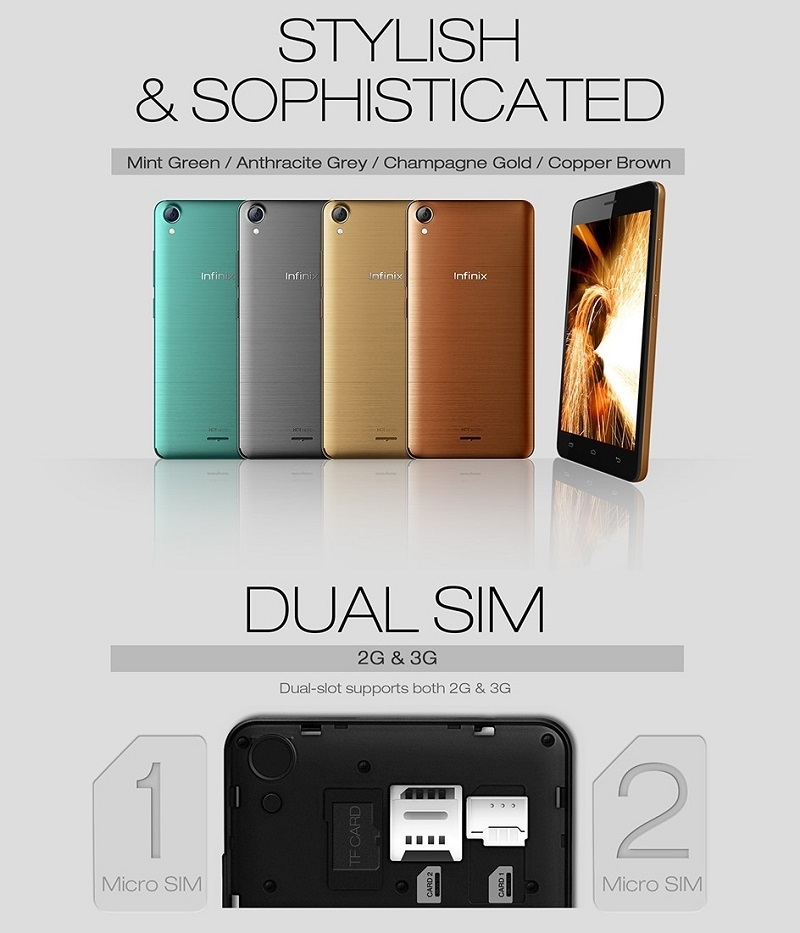 hot note design and sim cards