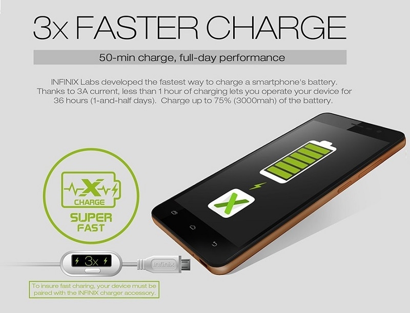 hot note charging