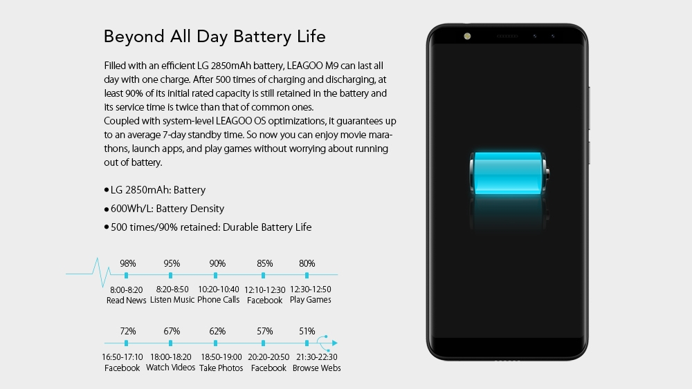 LEAGOOM9 3G Phablet 5.5 inch Android 7.0 MTK6580A Quad Core 1.3GHz 2GB RAM 16GB ROM Quad Cameras Fingerprint Scanner Corning Gorilla Glass 3 Screen