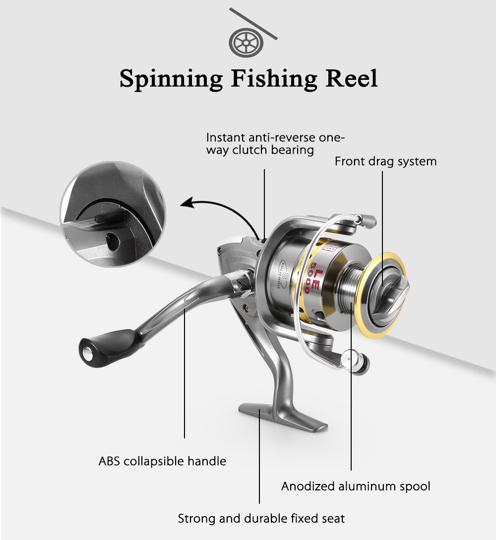 Leo outdoor fishing spinning rod reel kit set with fish for Fishing line on reel