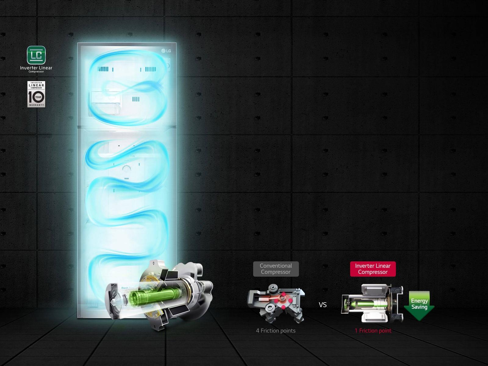 Efficient Energy Saving 3