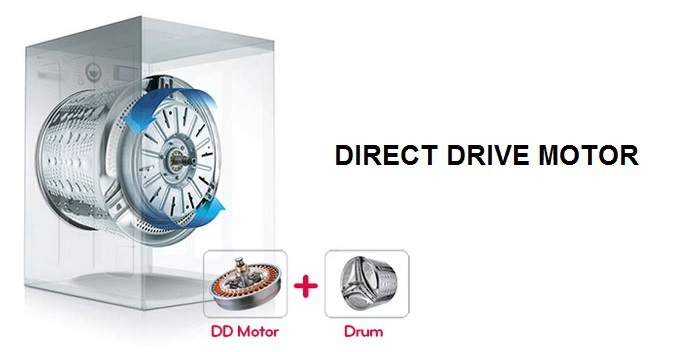 Direct Drive medium 7 oct 2014