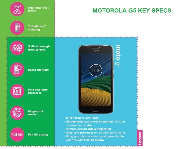 Motorola G5 specs