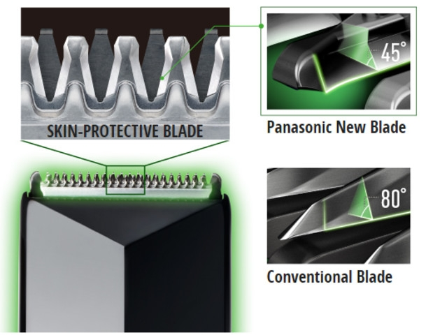 Panasonic GC30 Acute 45 degree blades