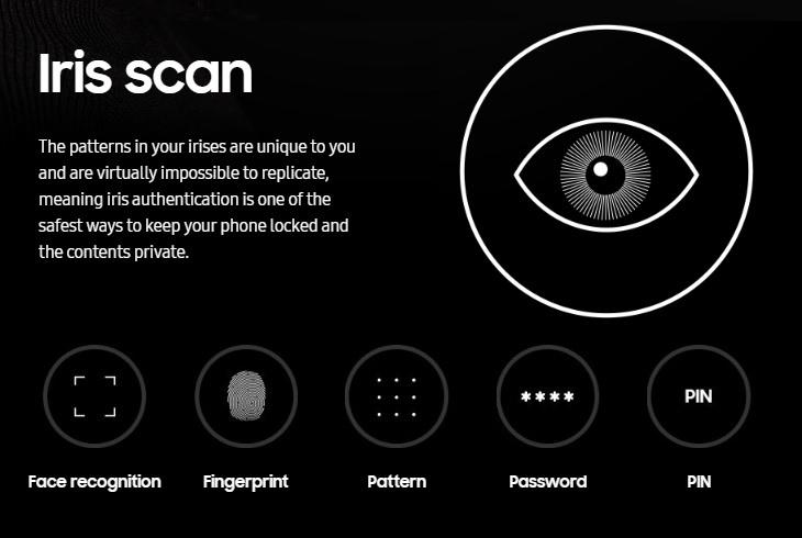 Samsung S8 S8 + Iris Scan