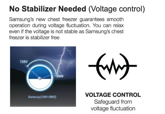 No Stabilizer