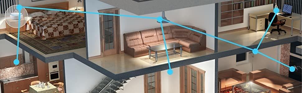 Bluetooth Mesh Network