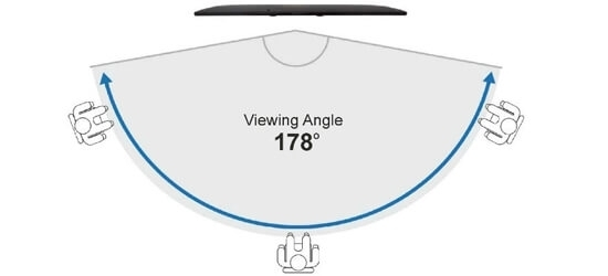 178 Degrees Wide Viewing Angle
