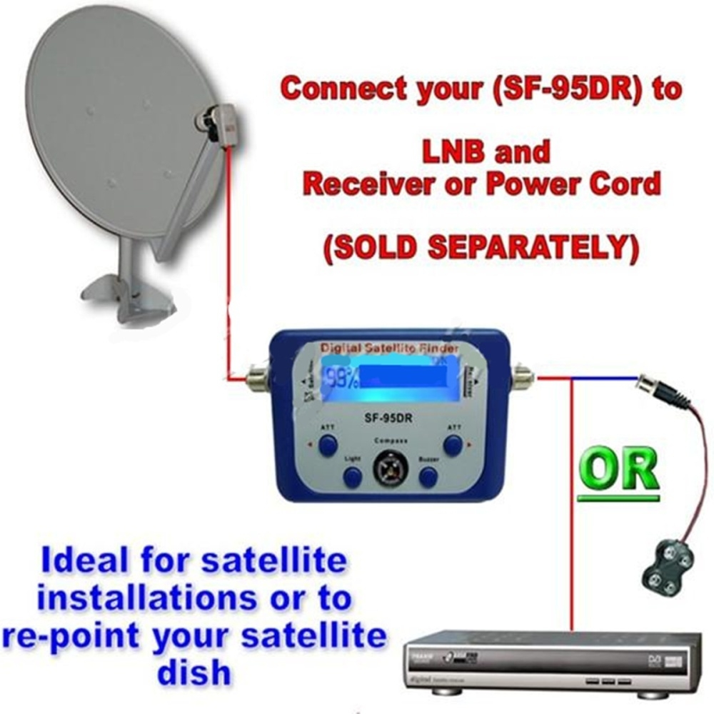 Generic Mini Lcd Digital Satellite Finder Meter Signal Strength Dish Dstv Smart Lnb Installation Diagram Image
