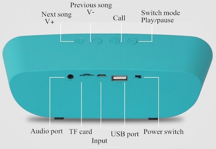 Zealot S9 Multifunction Speaker multiple slot functions