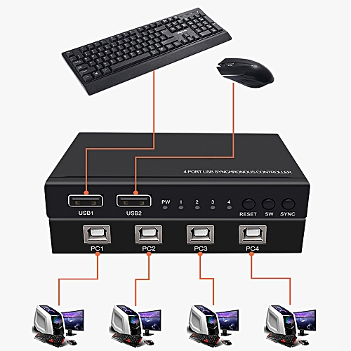 4-port KVM Splitter KVM Keyboard And Mouse Sharing Switch USB Synchronizer