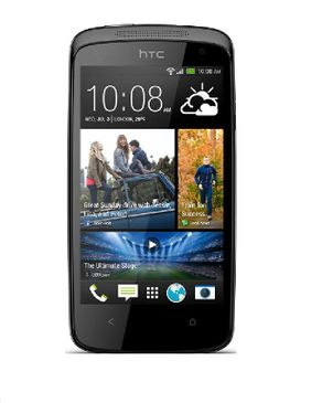 HTC Desire 500 Single-Black