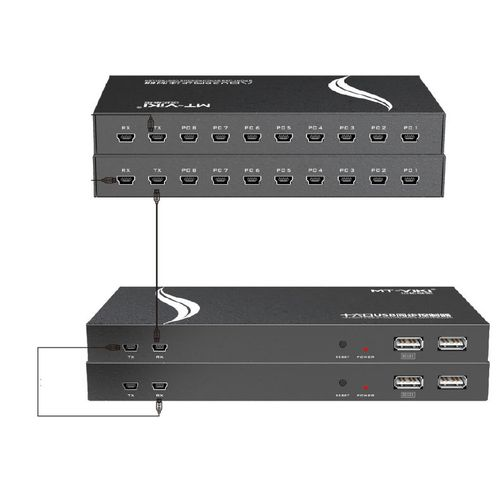 16 Usb Ports Mouse And Keyboard Synchronizer