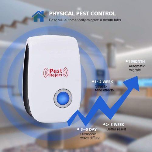 Ultrasonic Pest Repeller